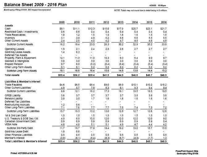 balance sheet analysis bmw masterdoc Annual balance sheet for bmwxe company financials financial statements for bayerische motoren werke ag.